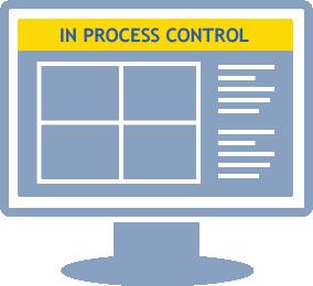 DIPRIVAN quality control process